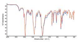 Expanded Spectral Range Germanium ATR Crystal
