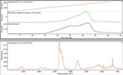 Using Multivariate Curve Resolution to Identify the Evolved Gases Created During a TGA-IR Experiment