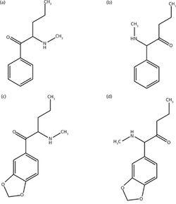 Identification of Novel Psychoactive Substances Using Hyphenated Mass Spectrometric Techniques
