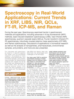 Spectroscopy in Real-World Applications: Current Trends in XRF, LIBS, NIR, QCLs, FT-IR, ICP-MS, and Raman