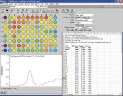 Analysis of Solar Silicon Using High-Throughput Spectroscopy