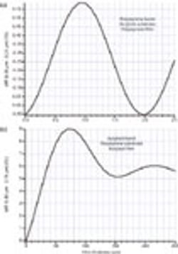 Infrared Specular Reflection Calculated for Polymer Films on Polymer Substrates: Models for the Spectra of Coated Plastics