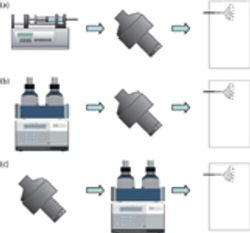 Life Science Applications of Electrochemistry Coupled to Liquid Chromatography–Mass Spectrometry