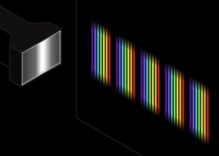 spectra of light against a black backdrop