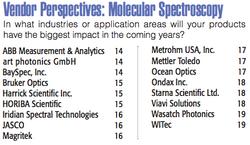 Vendor Perspectives: Molecular Spectroscopy