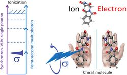 Direct Enantiomer-Selective Mass Spectrometry of Chiral Mixtures by Mass-Selected Photoelectron Circular Dichroism