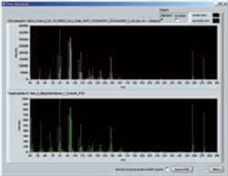 High-Definition Screening for Boar Taint in Fatback Samples Using GC–MS