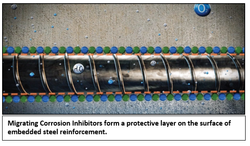 Corrosion inhibitors for industrial plants