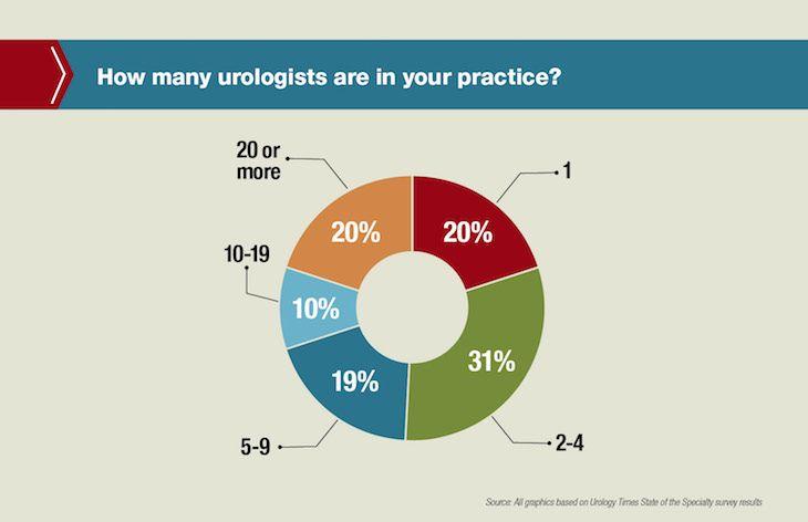 UT Survey Slides11