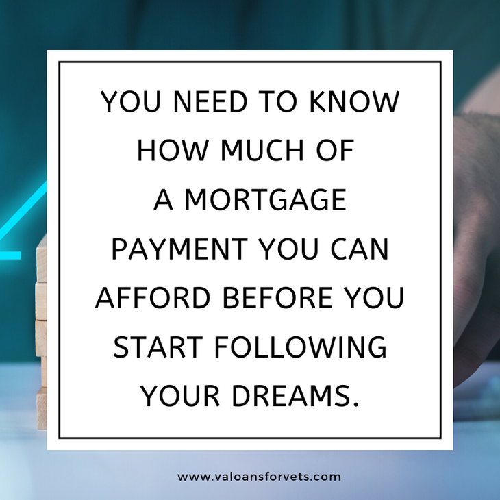 You need to know how much of  a mortgage payment you can afford before you start following your dreams