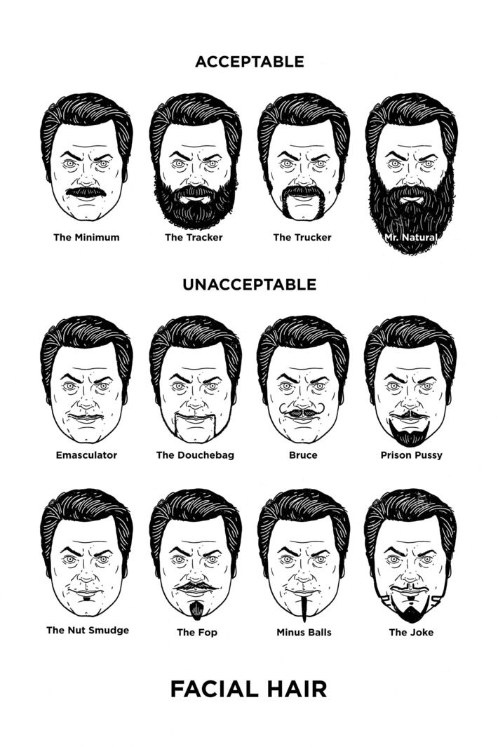 Facial hair chart featuring 4 acceptable styles, and 8 unacceptable.