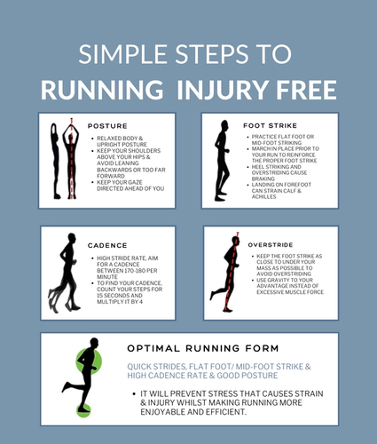 Run Injury Free