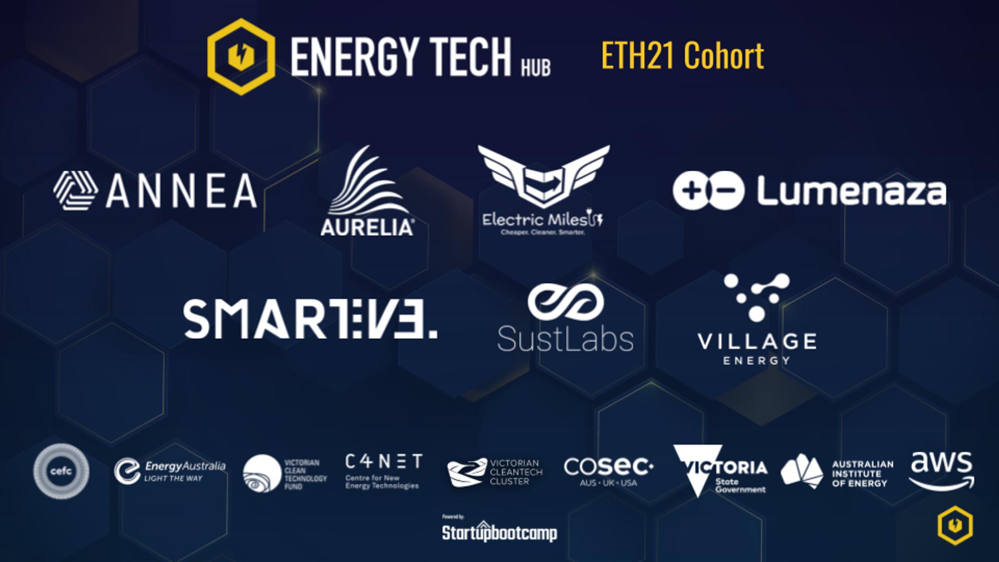 EnergyTech Hub (ETH) is proud to announce the ETH21 cohort