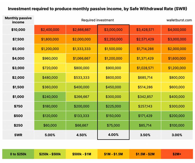 the passive income grid