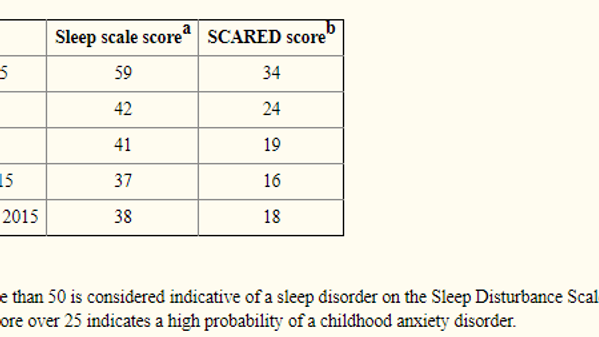 cbd and insomnia