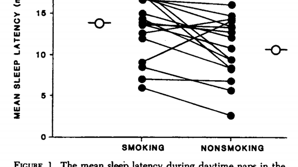 smoking vs non smoking sleep latency