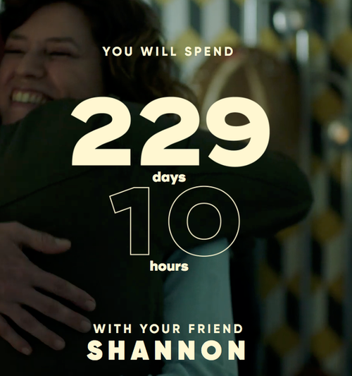 """Image that reads """"You will spend 229 days, 10 hours with your friend Shannon"""""""