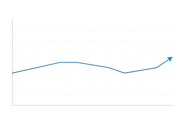 Les services - graphique