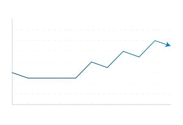 Social et marketplaces - graphique