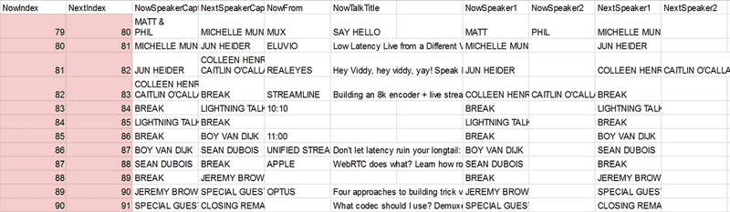 Day 3 programming for Demuxed, in our Google Sheets control center.