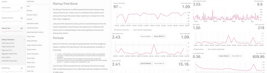 The Video Startup Time metric explained