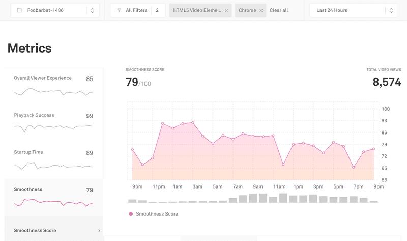 Mux Data dashboard
