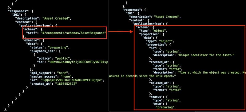 API spec swagger parser