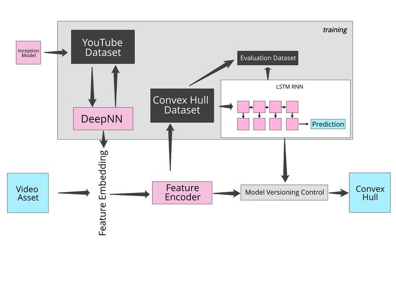net_diagram