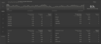 Get to the root cause (even) faster with new real-time metric breakdowns