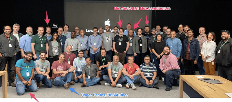 HLS Low Latency Working Group at Apple HQ