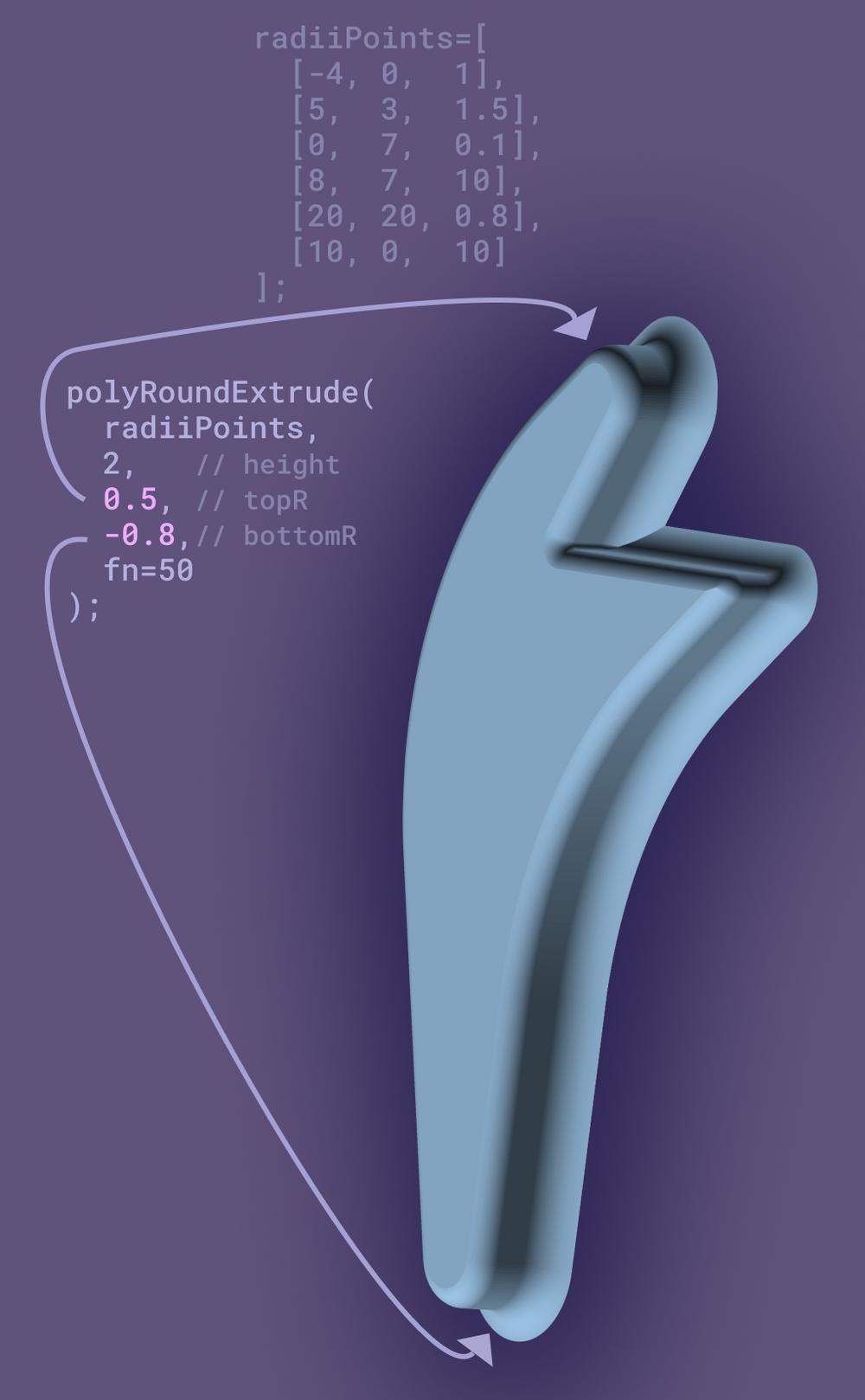 polyRoundExtrude api example.