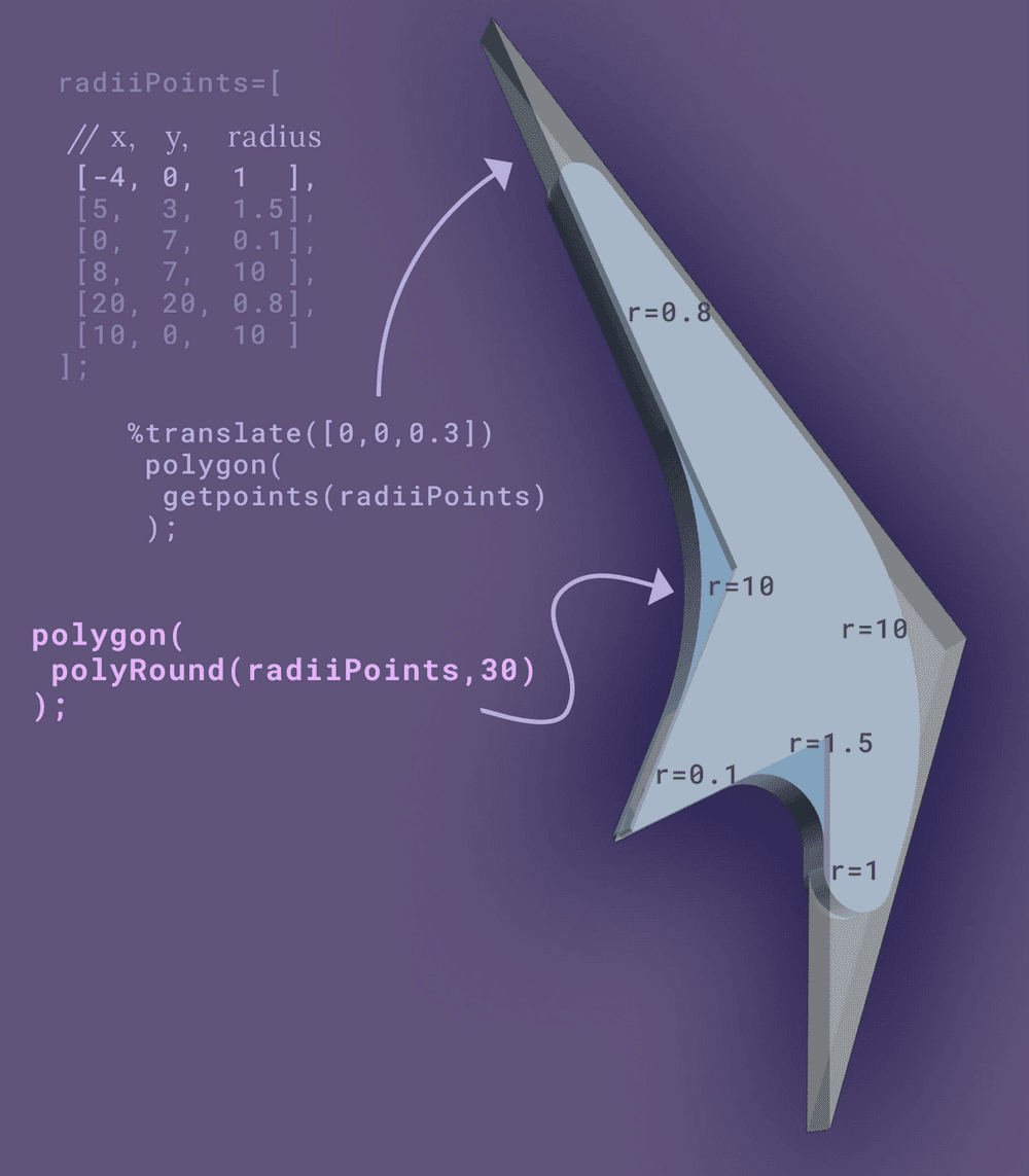 polyRound api example