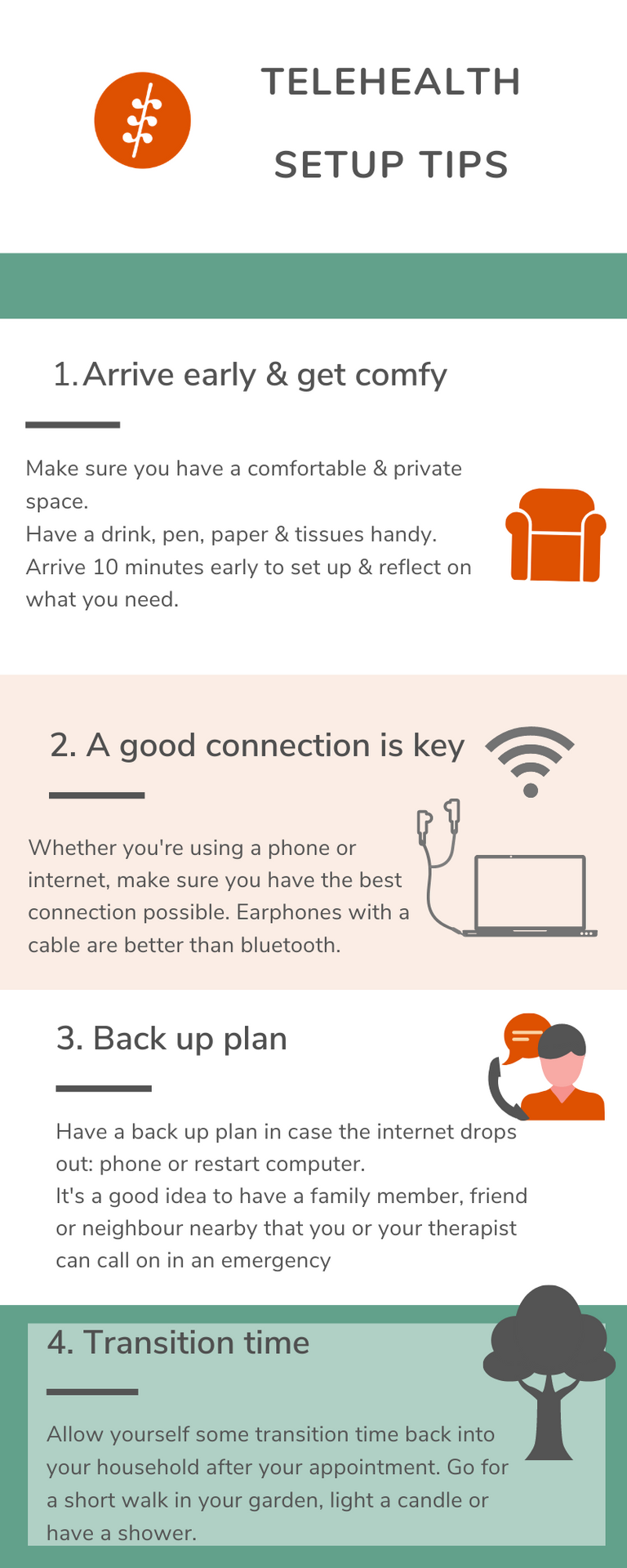 Infographic: Tempo telehealth setup tips.