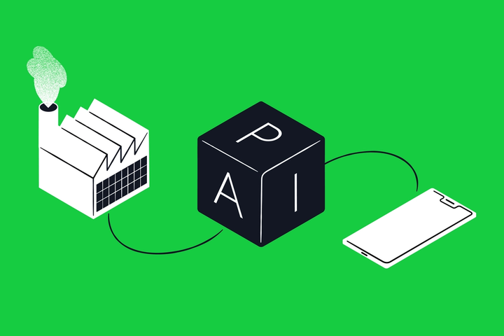 API Query Illustration