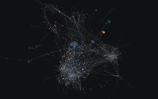Dataset being viewed using the Graph View plugin