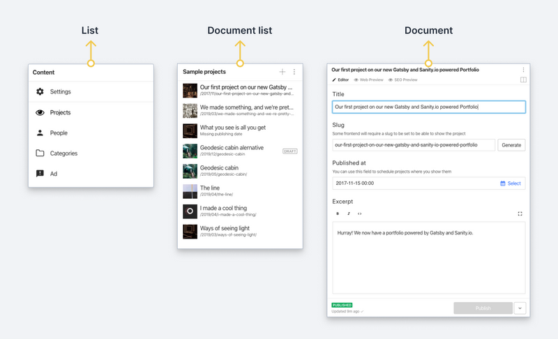 Screenshot showing different types of panes that Structure Builder can modify: static list, document list, and document.