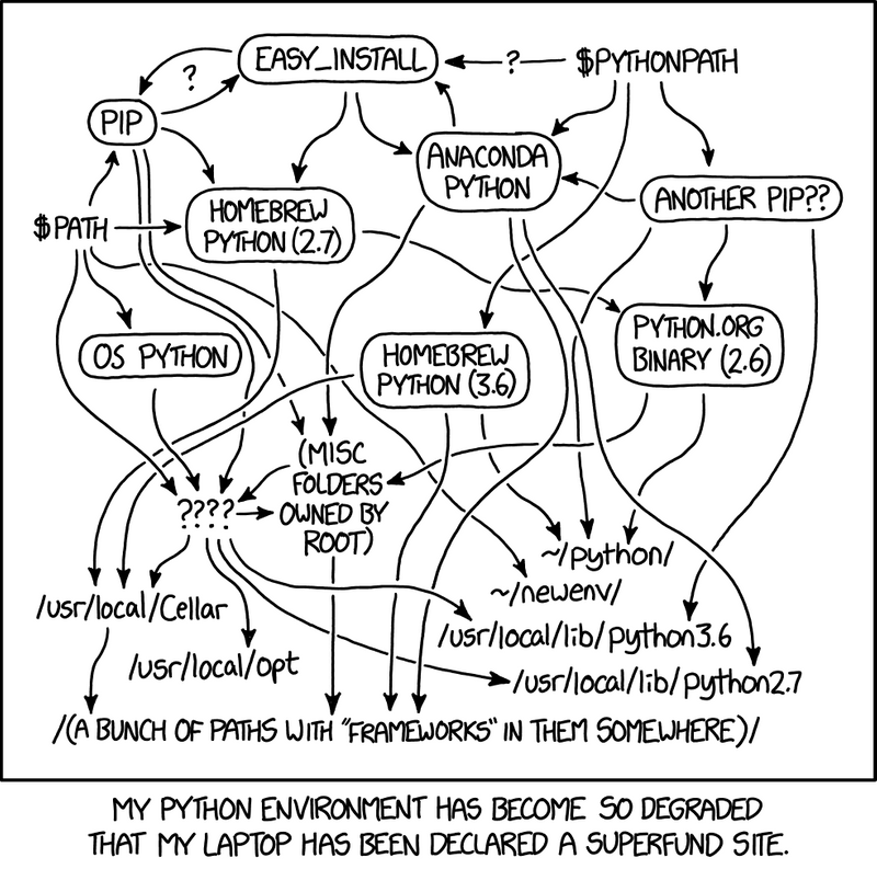 XKCD of completely confusing python setup