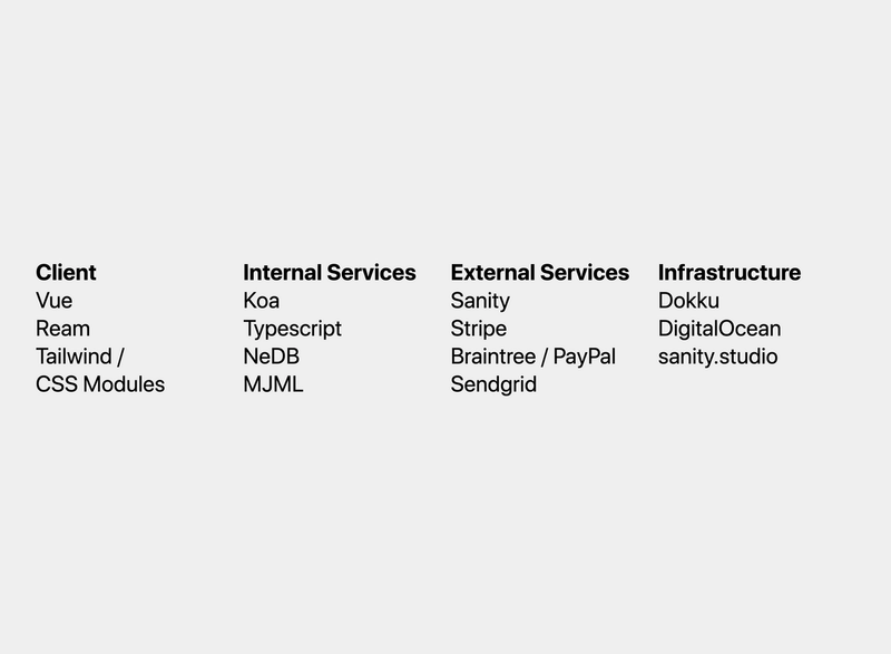 Client: Vue, Ream, Tailwind, CSS Modules; Internal Services: Koa, Typescript, NeDB, MJML; External Services: Sanity, Stripe, Braintree, Paypal, SendGrid; Infrastructure: Dokku, DigitalOcean