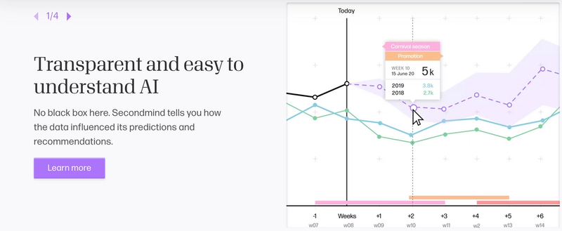 graph from secondmind.ai