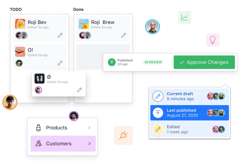 Publishing workflow interface elements