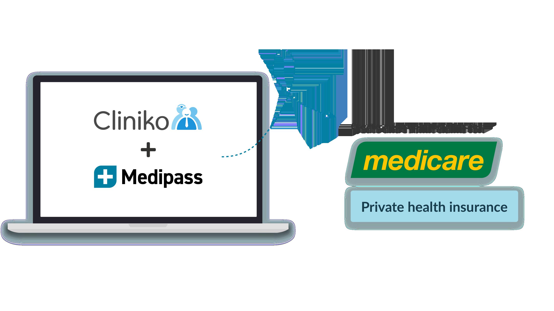 Medipass and Cliniko logos