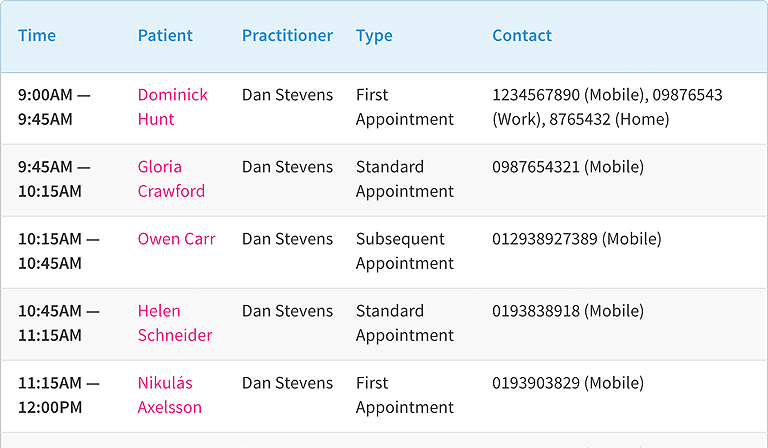 Tabular data with appointments information.