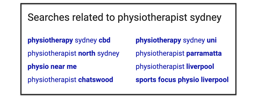 Screen shot of a portion of a Google search results page showing searches related to physiotherapist sydney