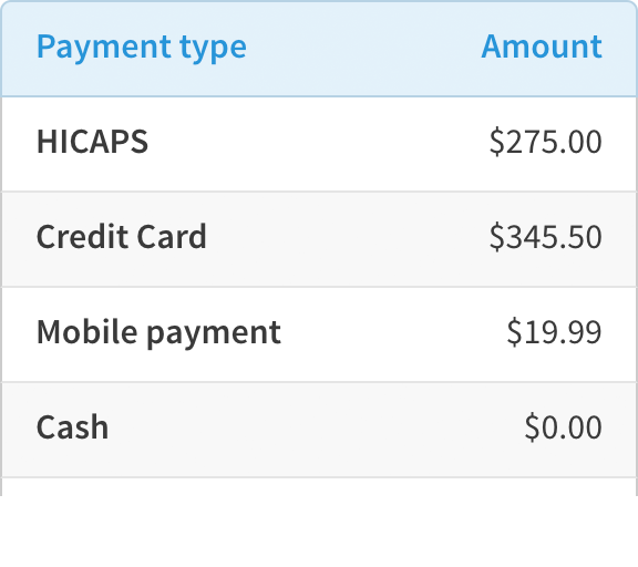 List of payment types and amounts.