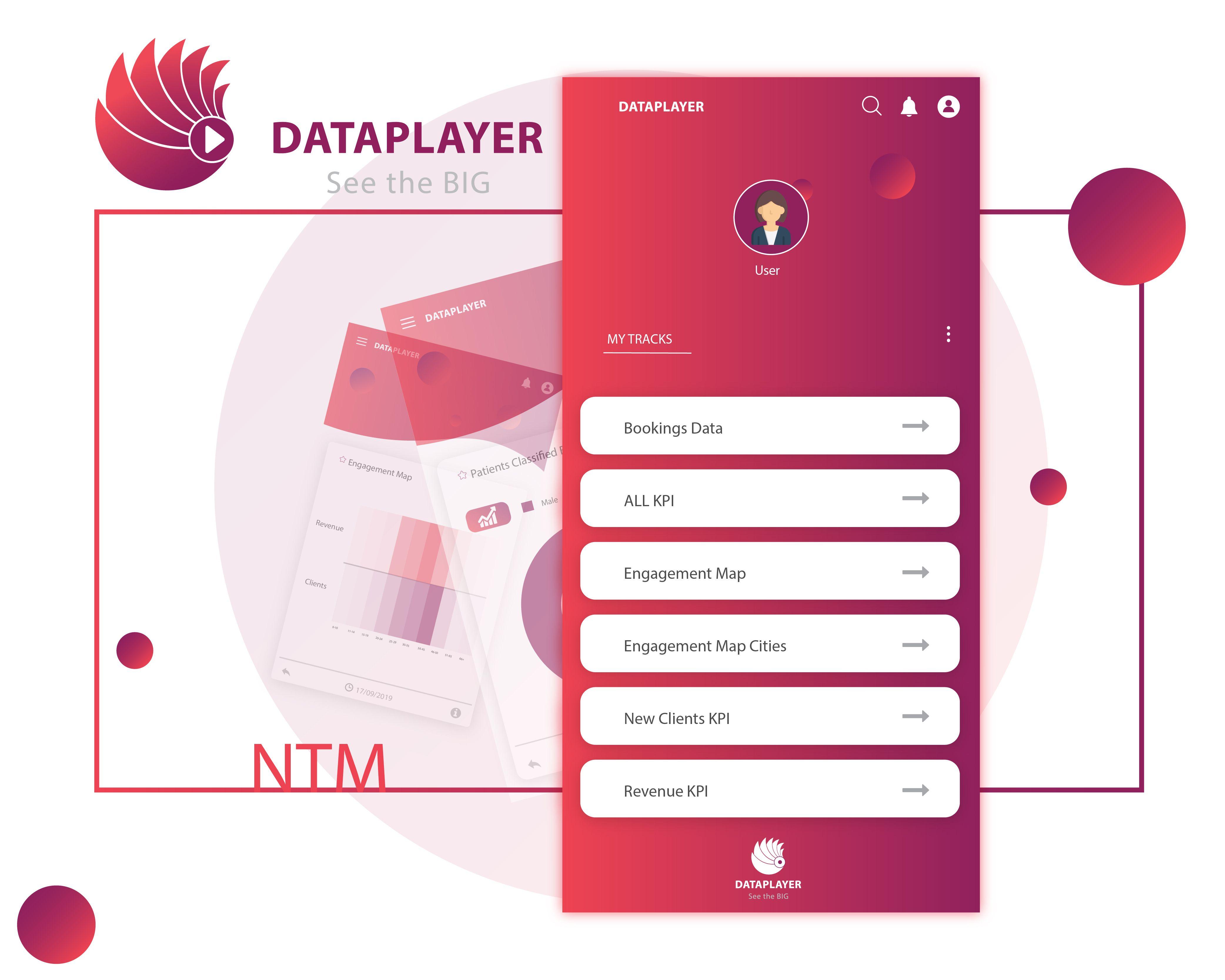Tracking in dataplayer