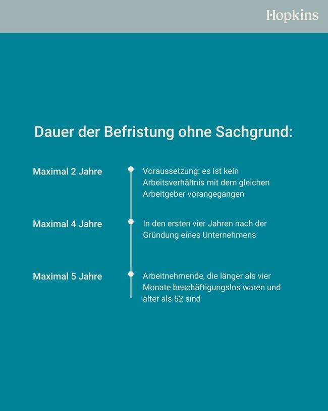 Befristeter Arbeitsvertrag: Dauer der Befristung ohne Sachgrund (Tzbfg)