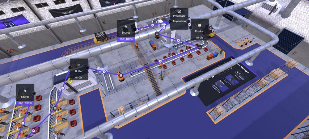 Manufacturing processes with Moicon Process Analysis