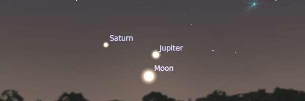 Saturn, Jupiter, Moon