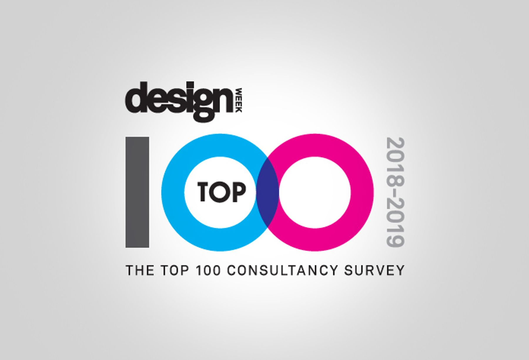 Design week top 100