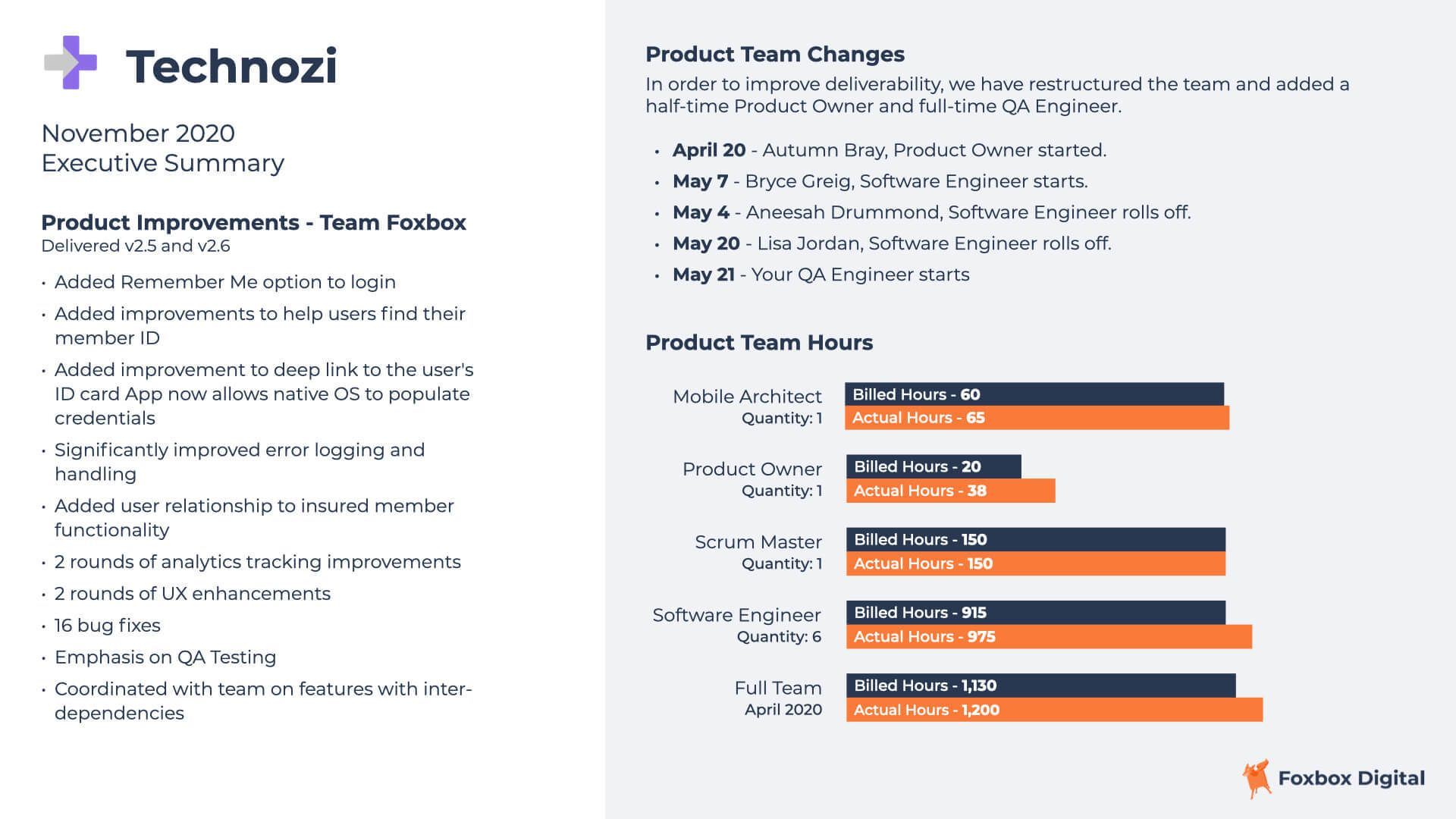 Executive Report Dashboard Example
